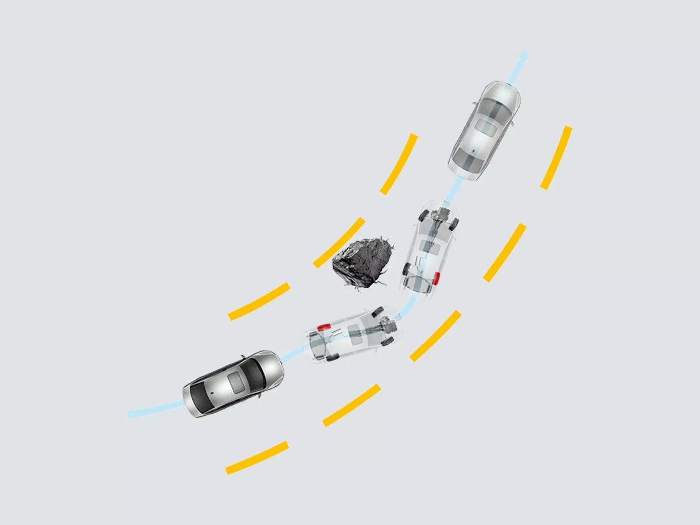 6 stability systems Tiguan