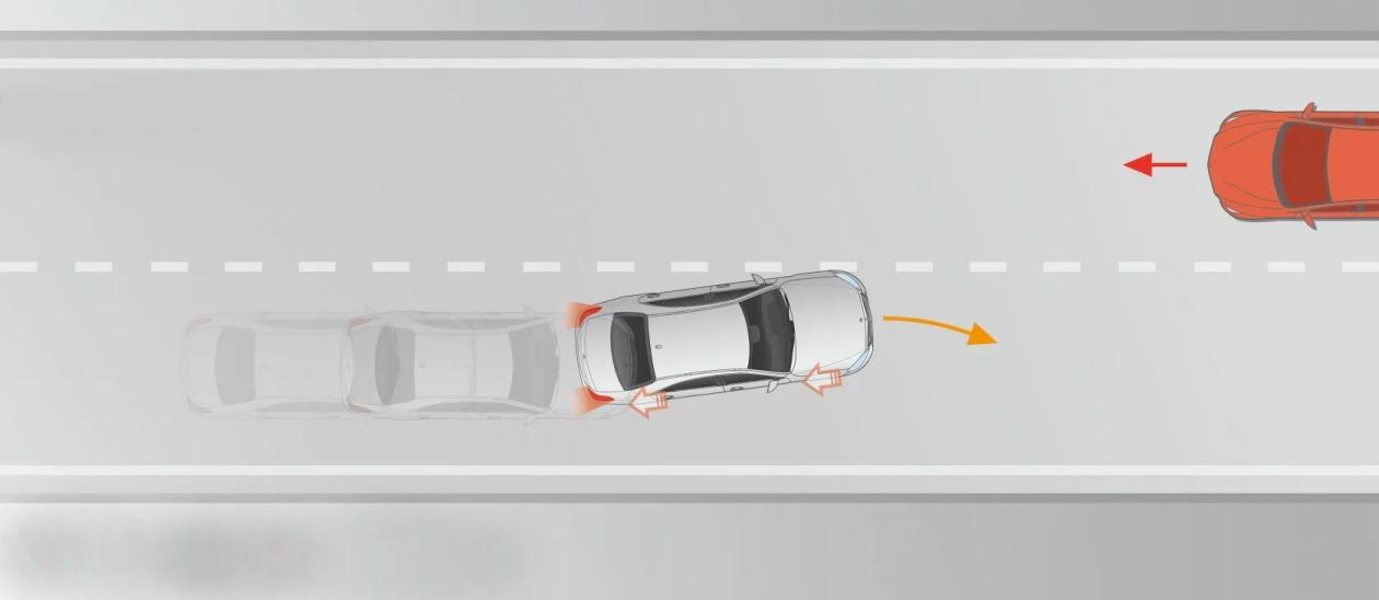 Active Lane Keeping Assist GLB